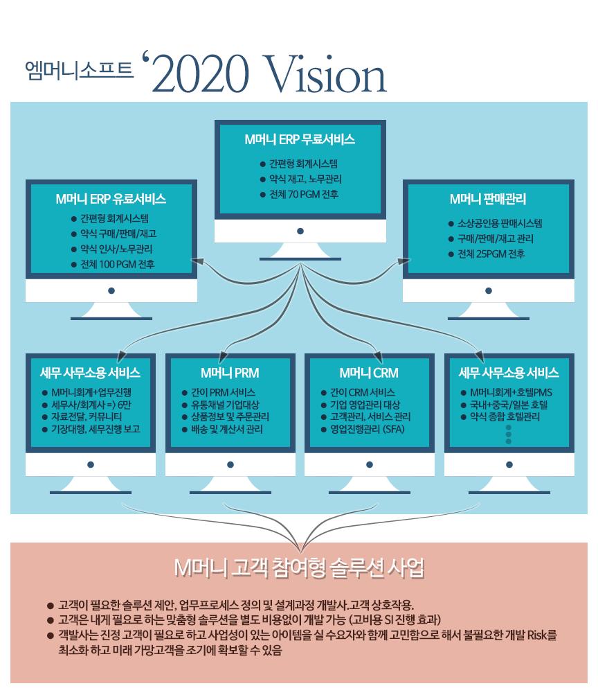 2015_vision